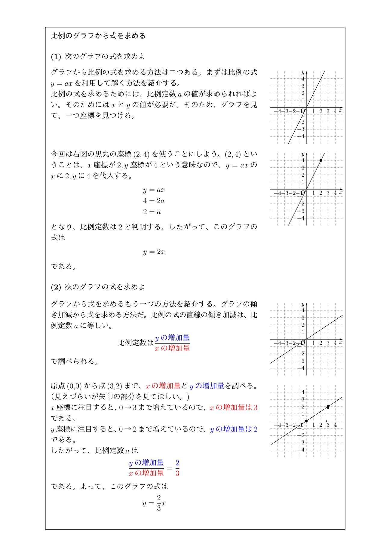 比例のグラフから式を求める