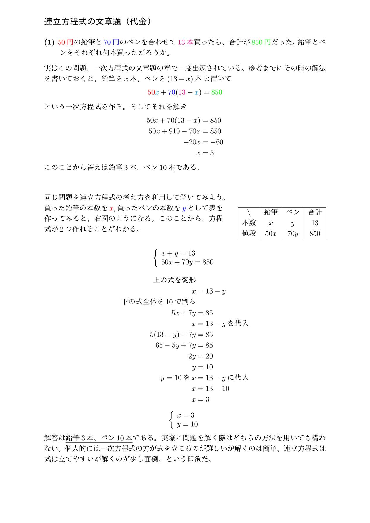連立方程式の文章題(代金)