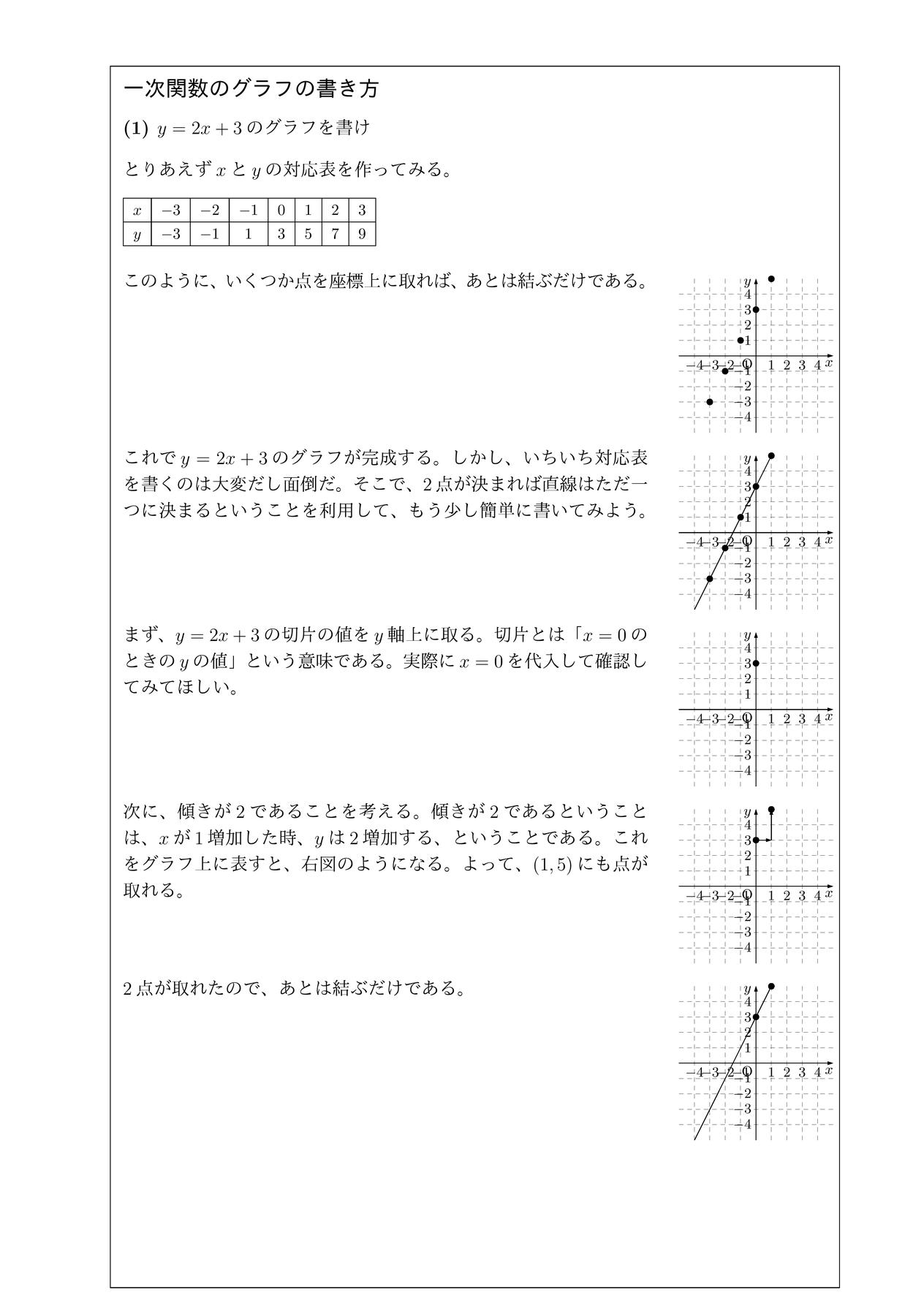 一次関数のグラフの書き方