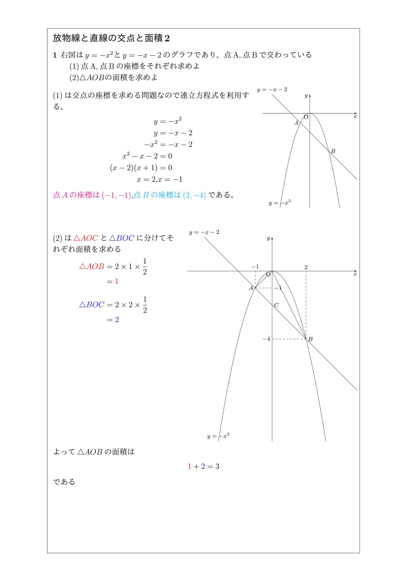 y=ax^2の交点と面積