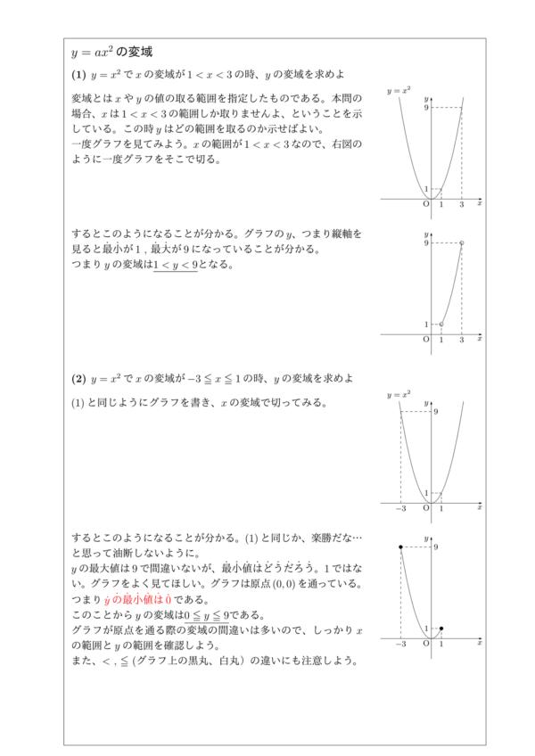 y=ax^2の変域