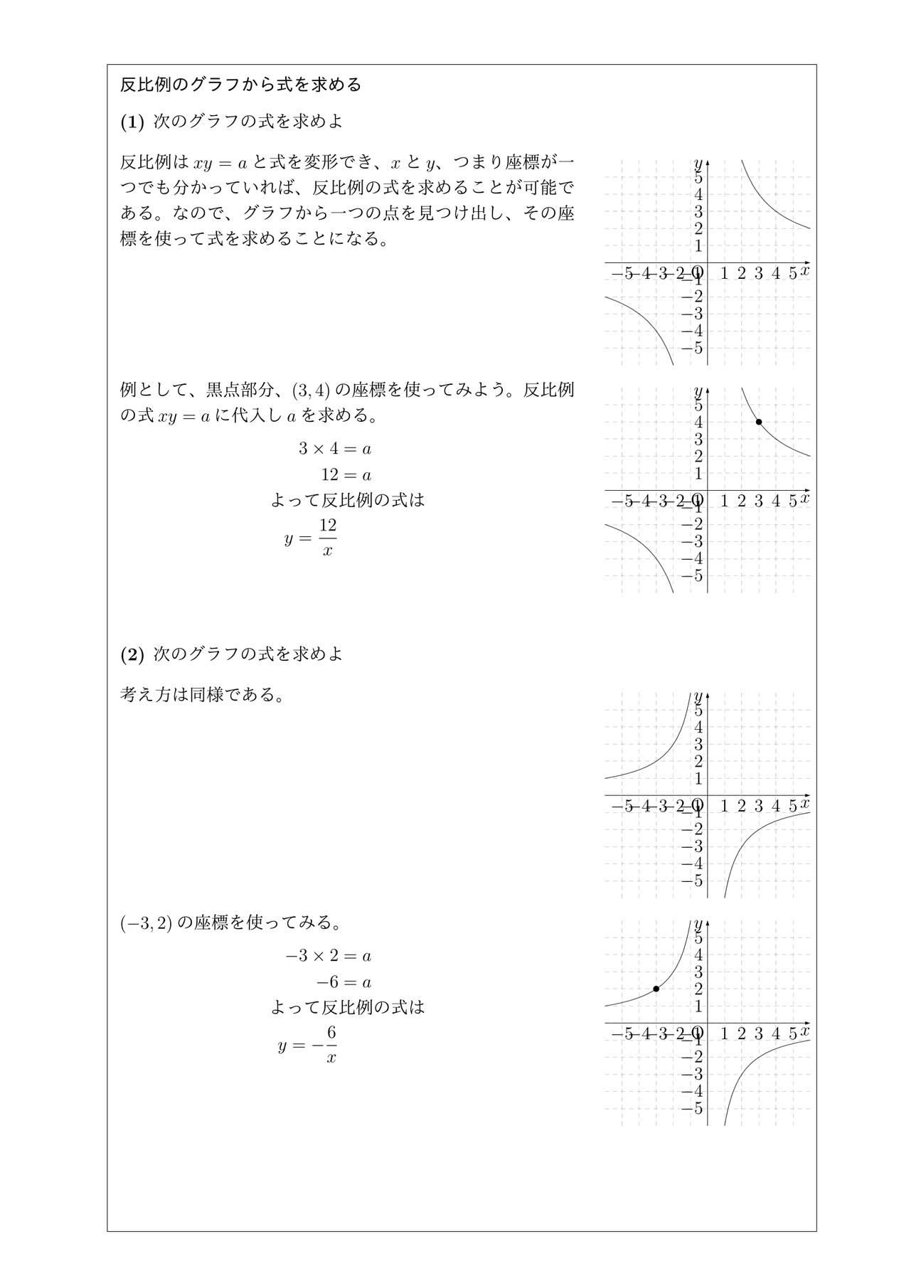 反比例のグラフから式を求める