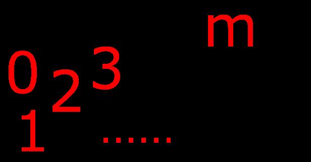 m+1の箱