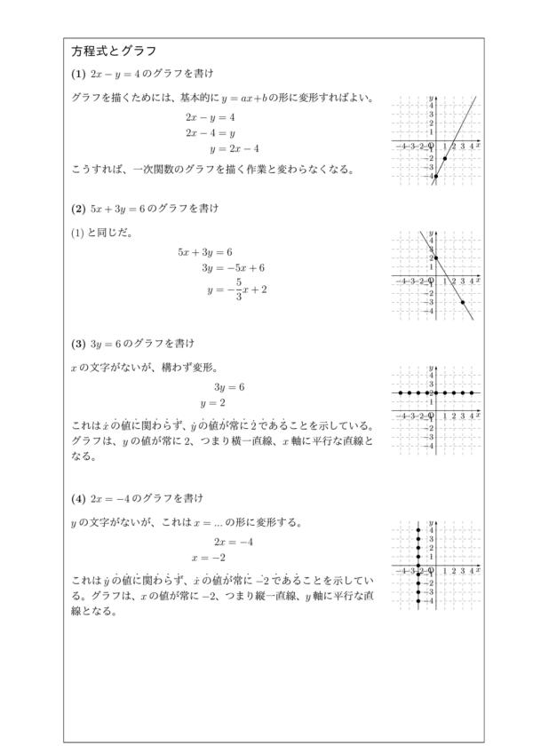 方程式とグラフ
