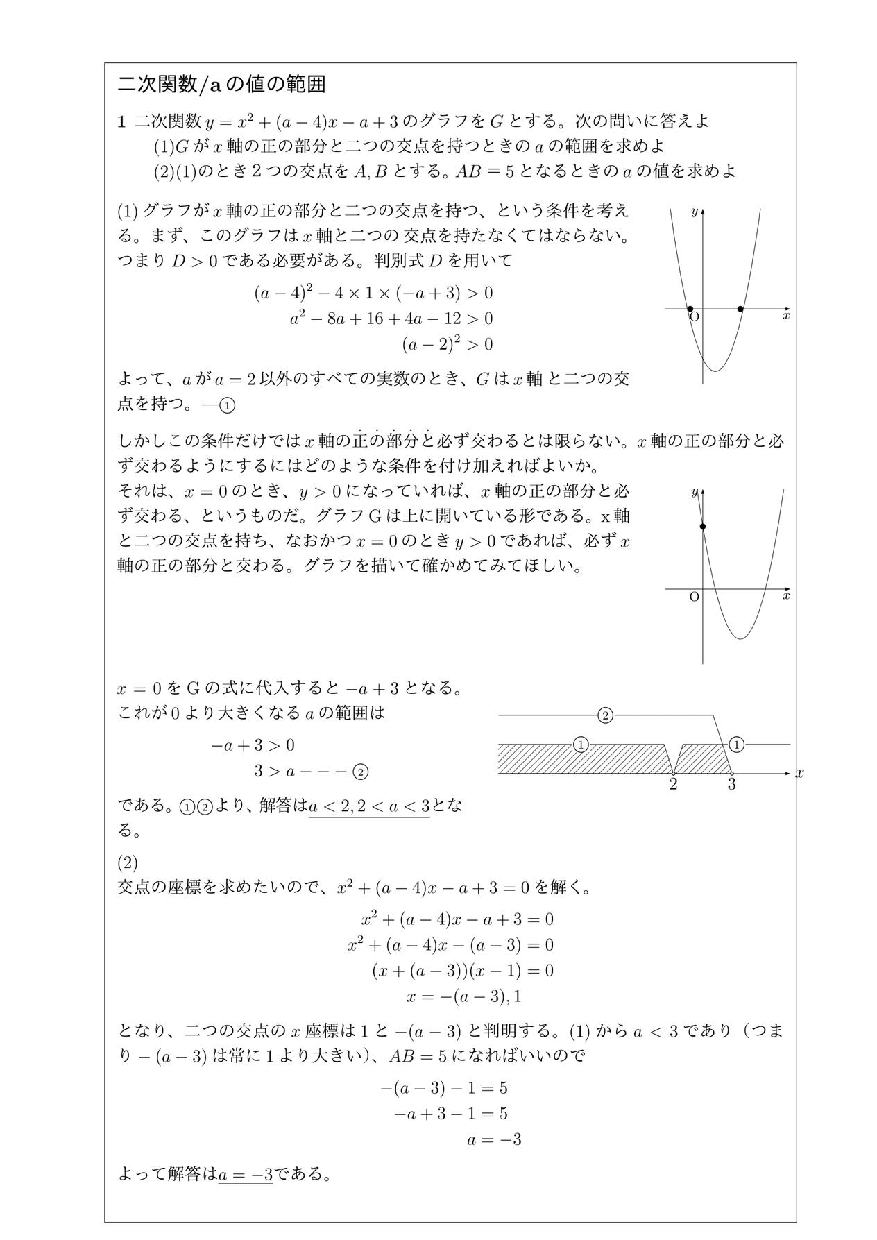 二次関数・aの範囲